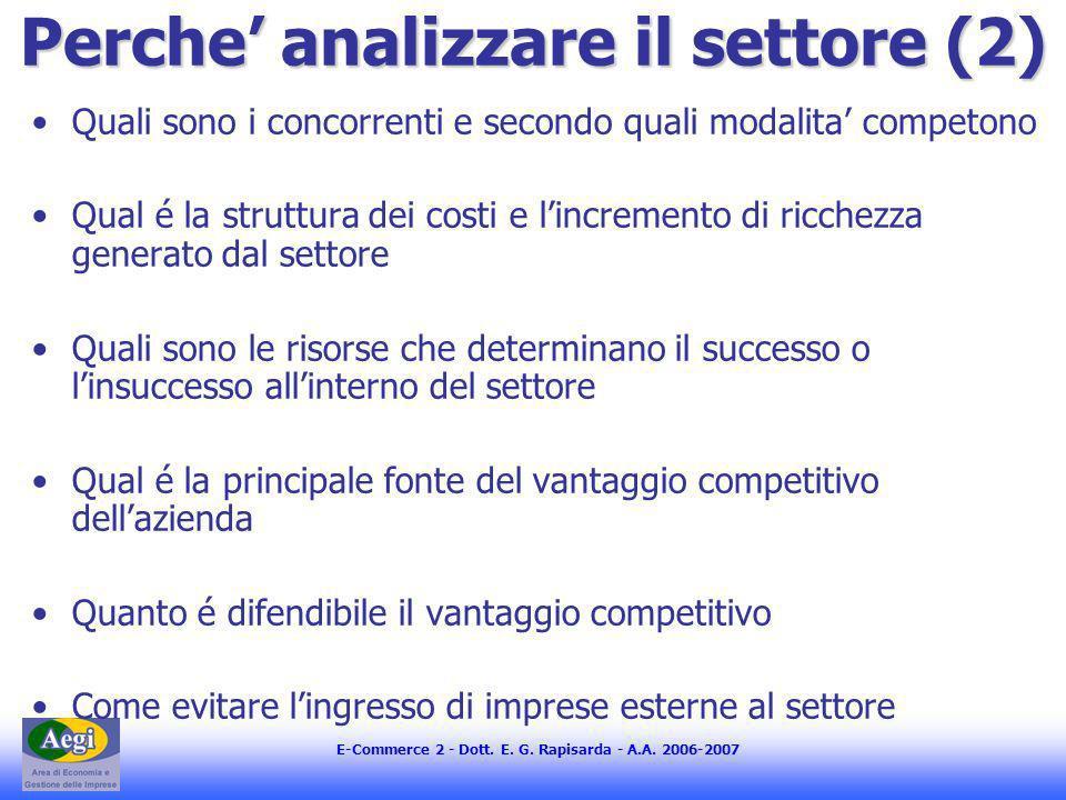E-Commerce 2 - Dott. E. G. Rapisarda - A.A. 2006-2007 Perche analizzare il settore (2) Quali sono i concorrenti e secondo quali modalita competono Qua