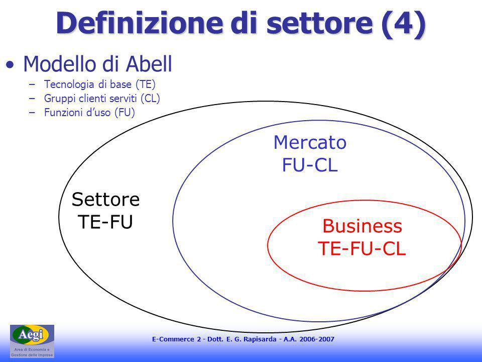 E-Commerce 2 - Dott. E. G. Rapisarda - A.A. 2006-2007 Definizione di settore (4) Modello di Abell –Tecnologia di base (TE) –Gruppi clienti serviti (CL