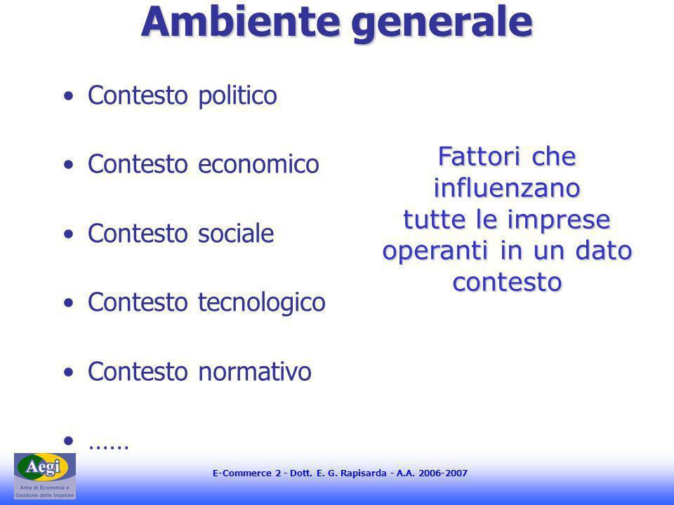 E-Commerce 2 - Dott. E. G. Rapisarda - A.A. 2006-2007 Ambiente generale Contesto politico Contesto economico Contesto sociale Contesto tecnologico Con