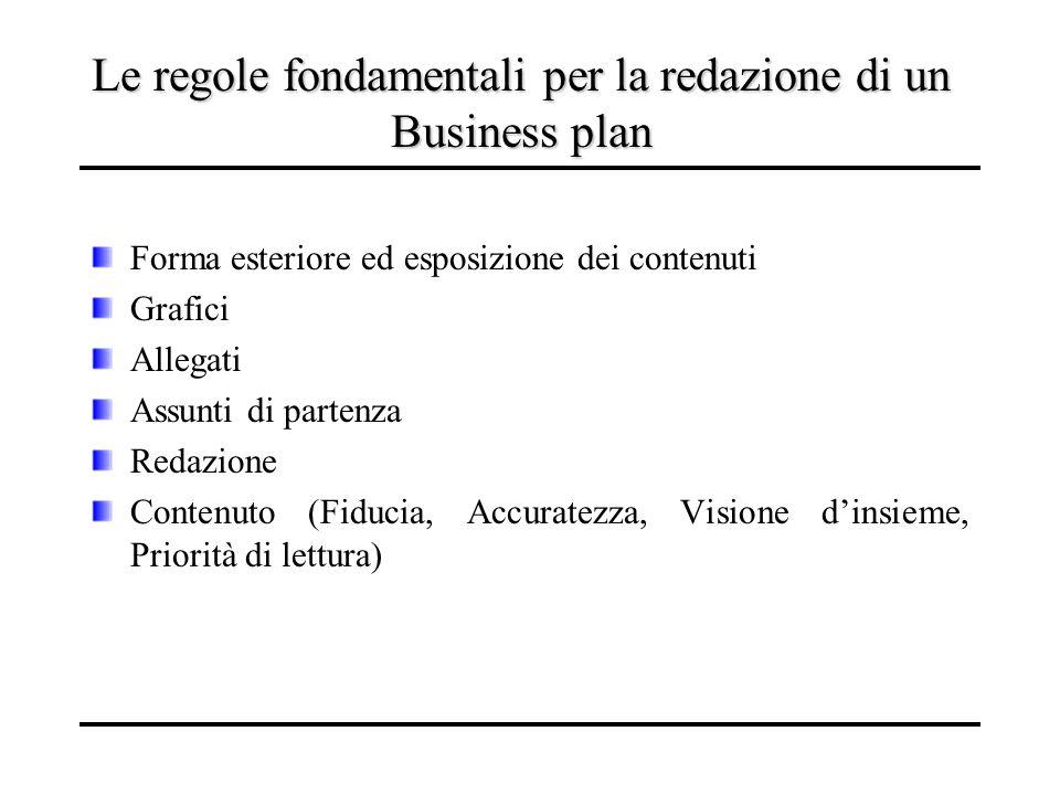 Le regole fondamentali per la redazione di un Business plan Forma esteriore ed esposizione dei contenuti Grafici Allegati Assunti di partenza Redazion