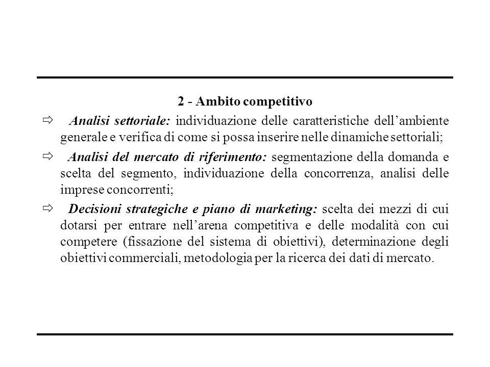 2 - Ambito competitivo Analisi settoriale: individuazione delle caratteristiche dellambiente generale e verifica di come si possa inserire nelle dinam