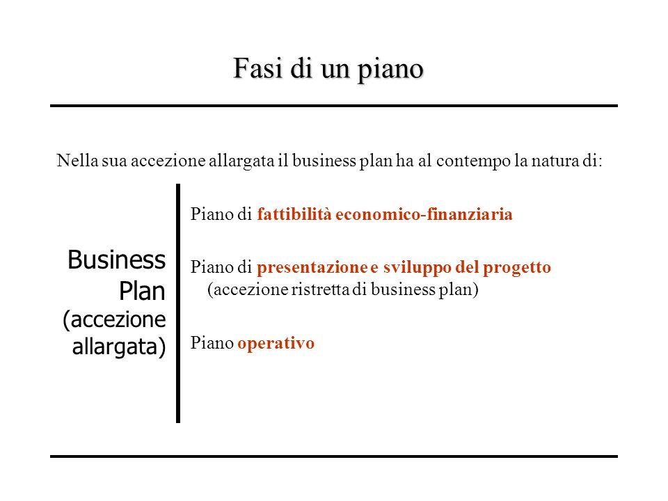 Fasi di un piano Nella sua accezione allargata il business plan ha al contempo la natura di: Piano di fattibilità economico-finanziaria Piano di prese