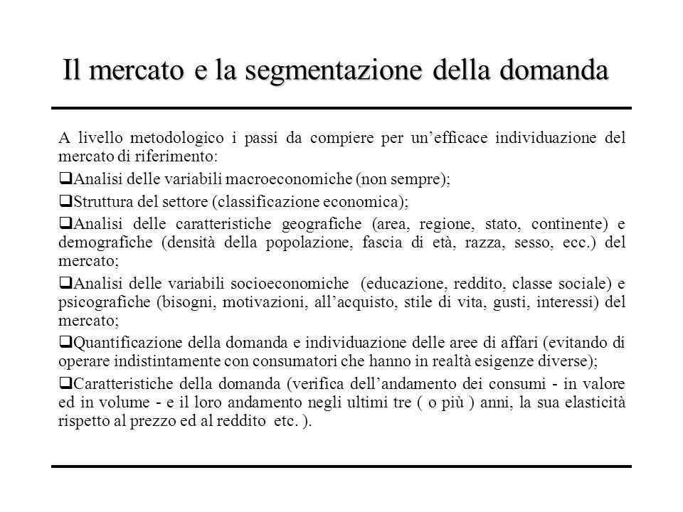 Il mercato e la segmentazione della domanda A livello metodologico i passi da compiere per unefficace individuazione del mercato di riferimento: Anali