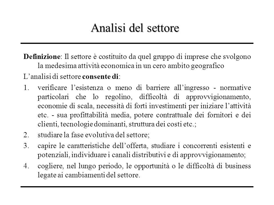Analisi del settore Definizione: Il settore è costituito da quel gruppo di imprese che svolgono la medesima attività economica in un cero ambito geogr