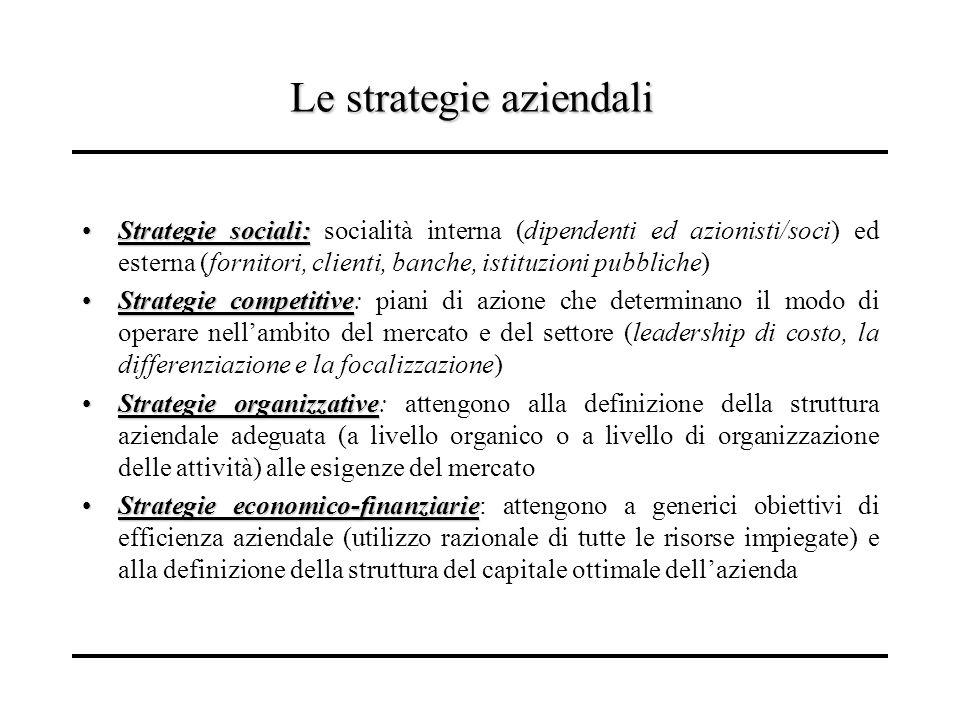 Le strategie aziendali Strategie sociali:Strategie sociali: socialità interna (dipendenti ed azionisti/soci) ed esterna (fornitori, clienti, banche, i