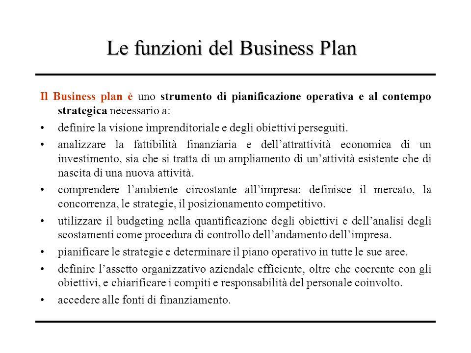 Fasi di un piano Nella sua accezione allargata il business plan ha al contempo la natura di: Piano di fattibilità economico-finanziaria Piano di presentazione e sviluppo del progetto (accezione ristretta di business plan) Piano operativo Business Plan (accezione allargata)