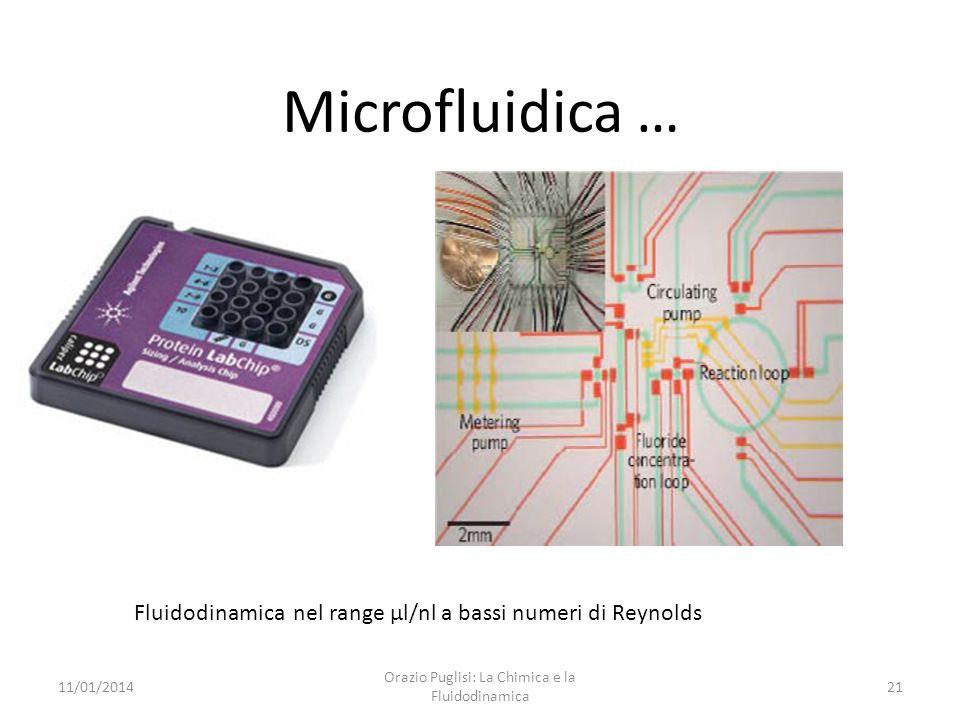 Cracking catalitico a letto fluido 11/01/2014 Orazio Puglisi: La Chimica e la Fluidodinamica 20