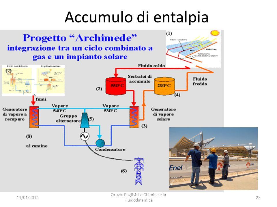 Solare termodinamico a concentrazione, di ultima generazione, macrofluidica …. Dagli specchi, il calore viene trasferito ai tubi dove cè un flusso di
