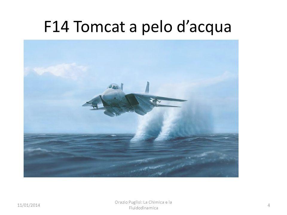 Il gigante dellaria : Antonov 225 11/01/20143 Orazio Puglisi: La Chimica e la Fluidodinamica