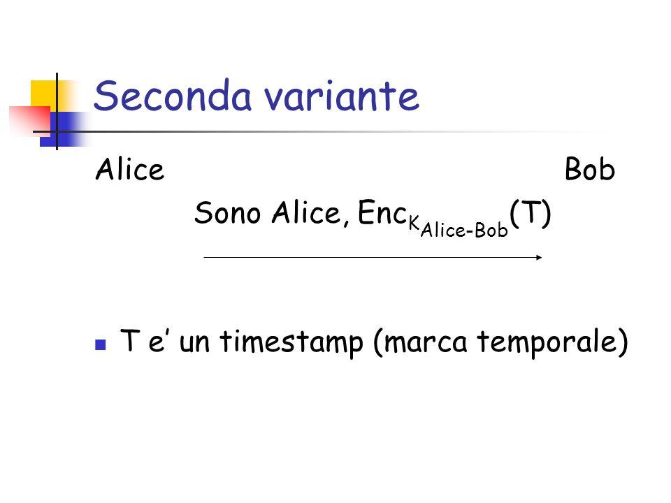 Seconda variante Alice Bob Sono Alice, Enc K Alice-Bob (T) T e un timestamp (marca temporale)