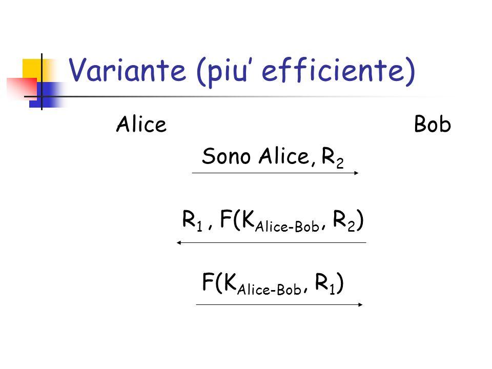 Variante (piu efficiente) Alice Bob Sono Alice, R 2 R 1, F(K Alice-Bob, R 2 ) F(K Alice-Bob, R 1 )