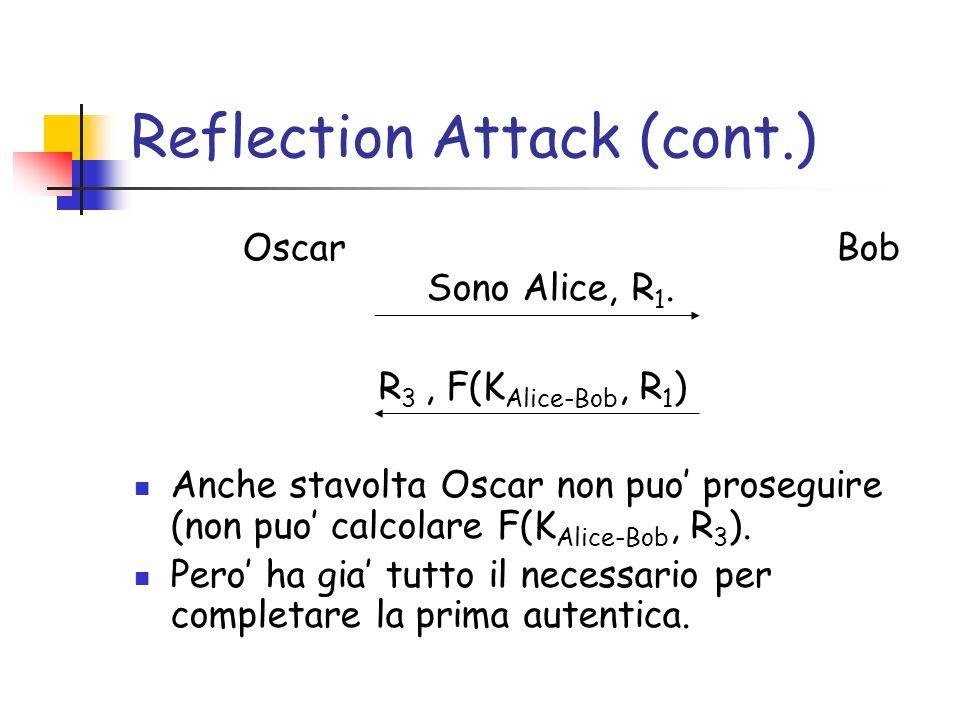 Reflection Attack (cont.) Oscar Bob Sono Alice, R 1.