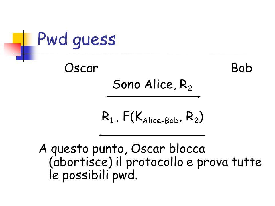 Pwd guess Oscar Bob Sono Alice, R 2 R 1, F(K Alice-Bob, R 2 ) A questo punto, Oscar blocca (abortisce) il protocollo e prova tutte le possibili pwd.