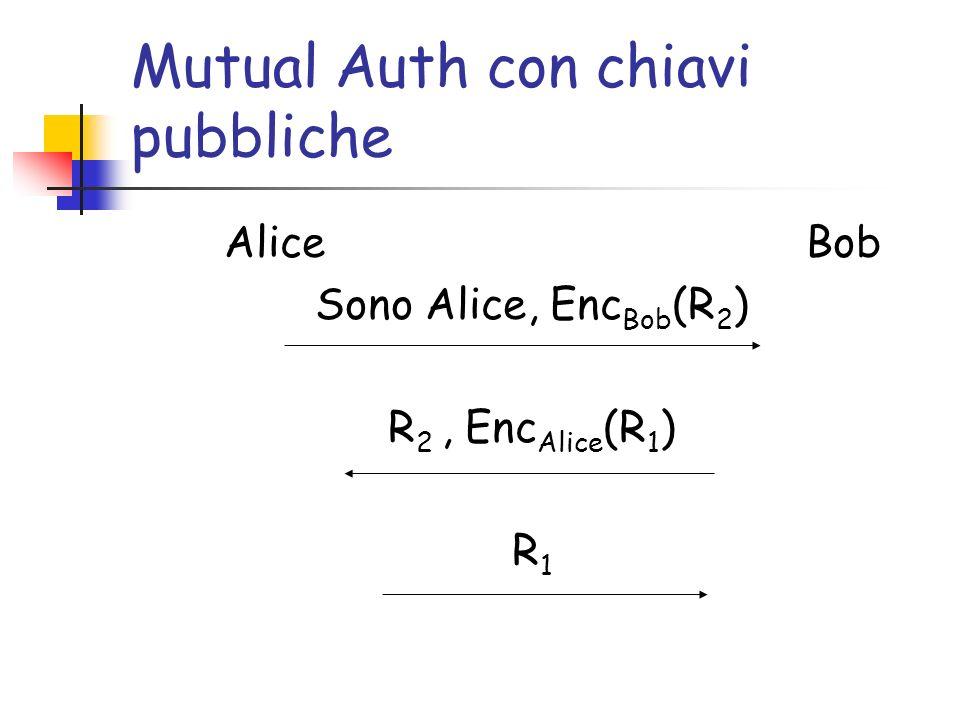 Mutual Auth con chiavi pubbliche Alice Bob Sono Alice, Enc Bob (R 2 ) R 2, Enc Alice (R 1 ) R 1