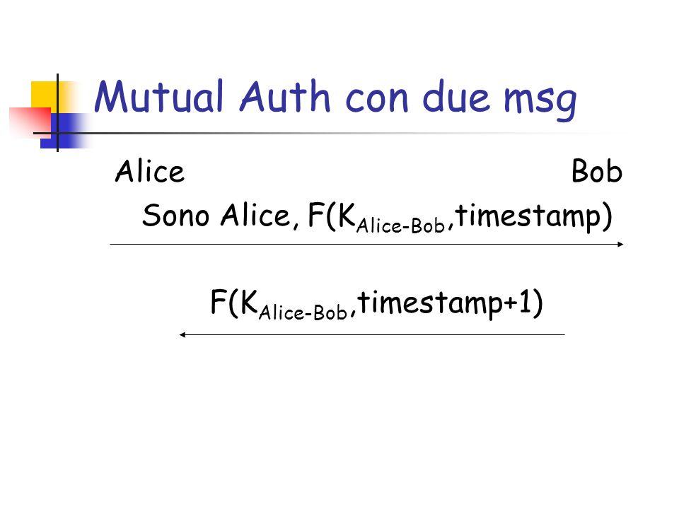 Mutual Auth con due msg Alice Bob Sono Alice, F(K Alice-Bob,timestamp) F(K Alice-Bob,timestamp+1)