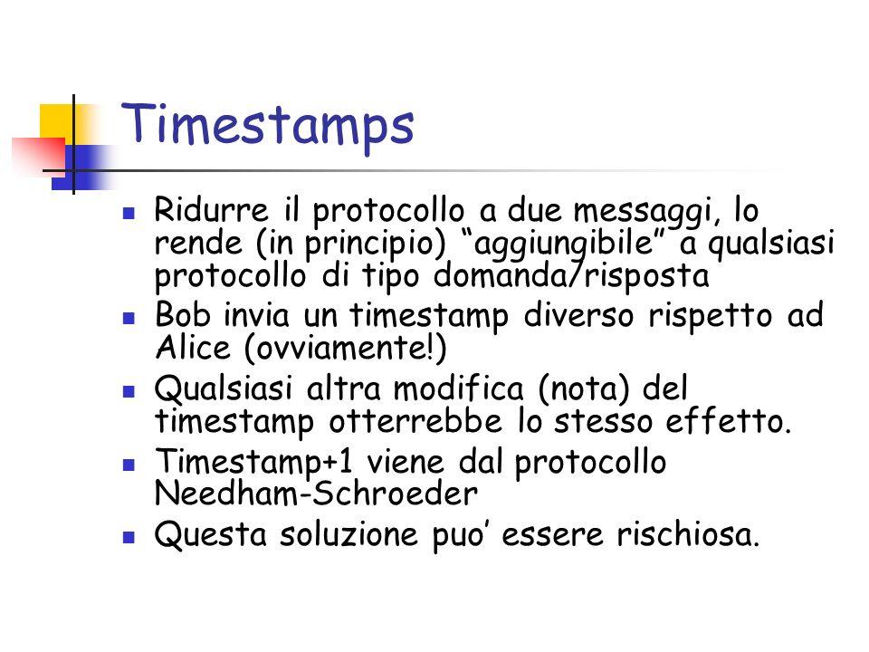 Timestamps Ridurre il protocollo a due messaggi, lo rende (in principio) aggiungibile a qualsiasi protocollo di tipo domanda/risposta Bob invia un timestamp diverso rispetto ad Alice (ovviamente!) Qualsiasi altra modifica (nota) del timestamp otterrebbe lo stesso effetto.
