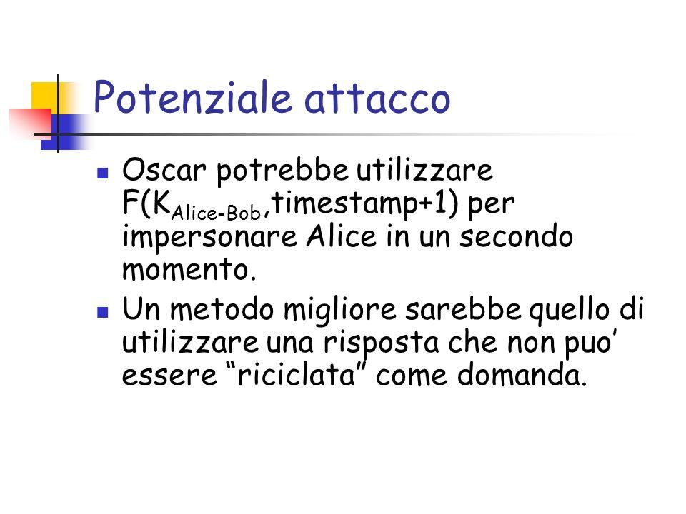Potenziale attacco Oscar potrebbe utilizzare F(K Alice-Bob,timestamp+1) per impersonare Alice in un secondo momento.