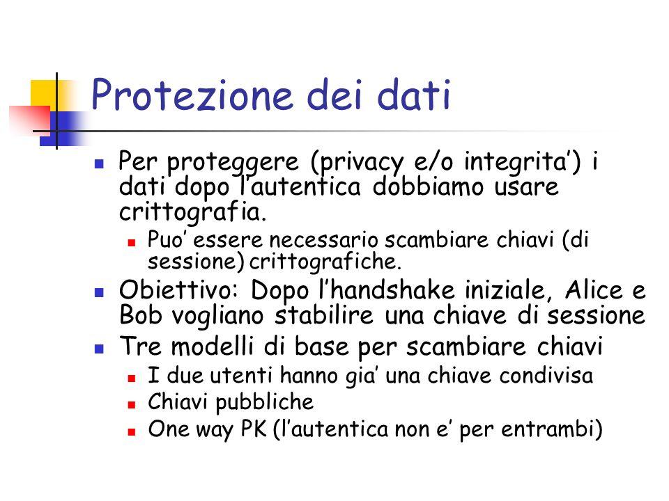 Protezione dei dati Per proteggere (privacy e/o integrita) i dati dopo lautentica dobbiamo usare crittografia.