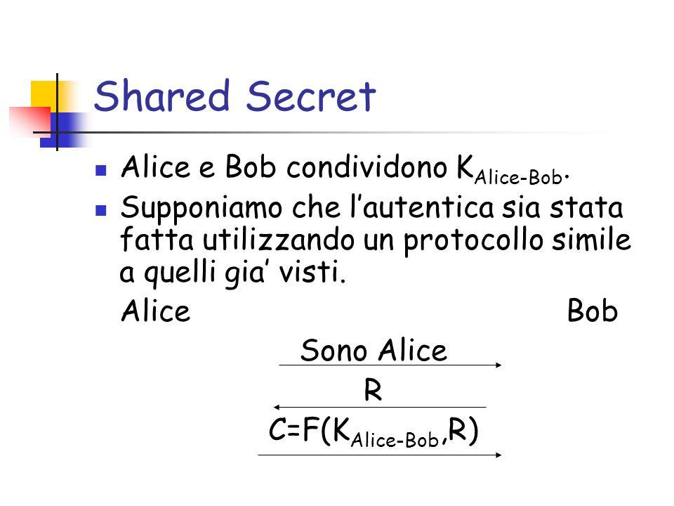 Shared Secret Alice e Bob condividono K Alice-Bob.