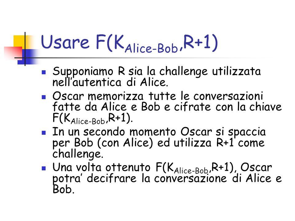 Usare F(K Alice-Bob,R+1) Supponiamo R sia la challenge utilizzata nellautentica di Alice.