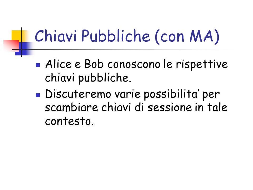 Chiavi Pubbliche (con MA) Alice e Bob conoscono le rispettive chiavi pubbliche.