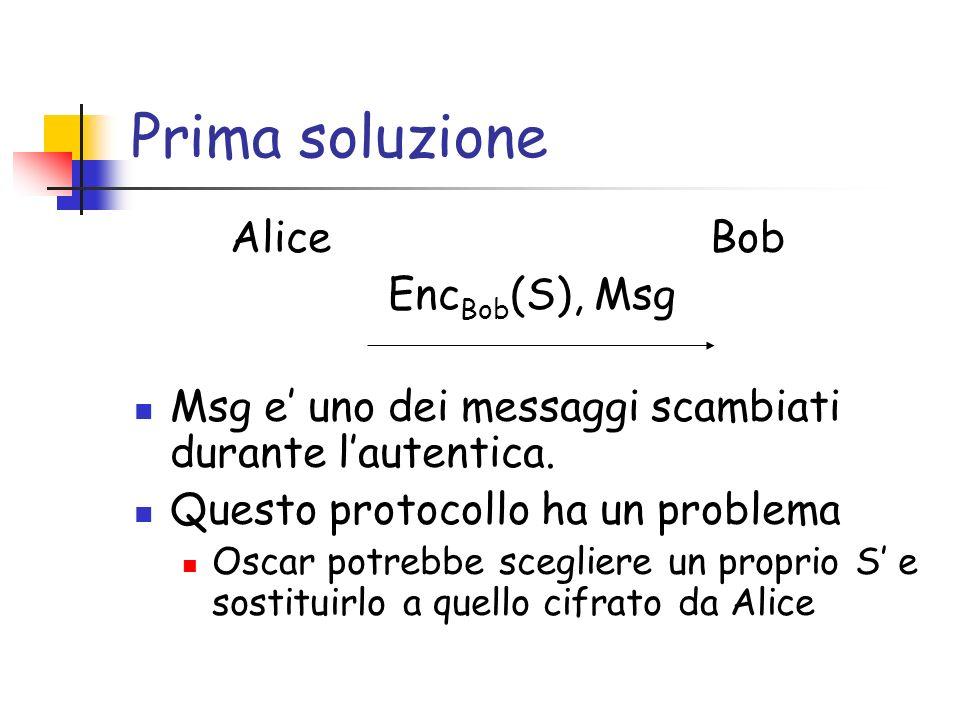 Prima soluzione Alice Bob Enc Bob (S), Msg Msg e uno dei messaggi scambiati durante lautentica.