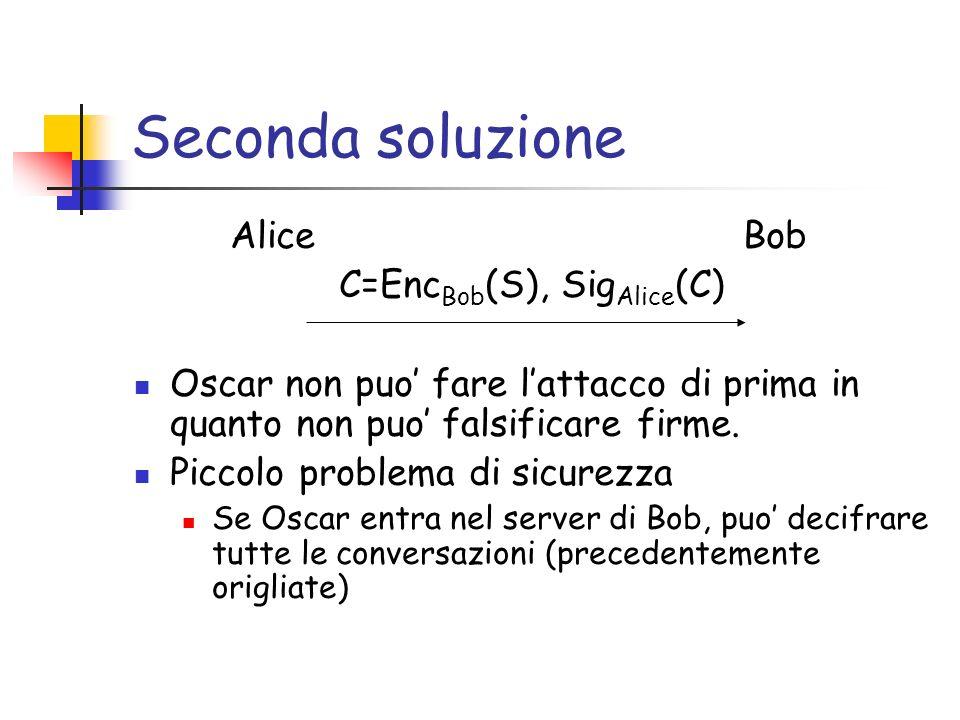 Seconda soluzione Alice Bob C=Enc Bob (S), Sig Alice (C) Oscar non puo fare lattacco di prima in quanto non puo falsificare firme.