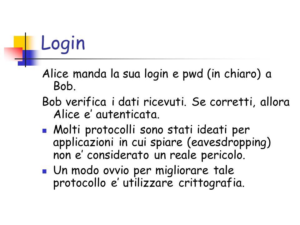 Login Alice manda la sua login e pwd (in chiaro) a Bob.