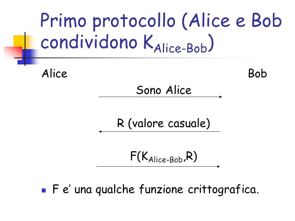 Primo protocollo (Alice e Bob condividono K Alice-Bob ) Alice Bob Sono Alice R (valore casuale) F(K Alice-Bob,R) F e una qualche funzione crittografica.