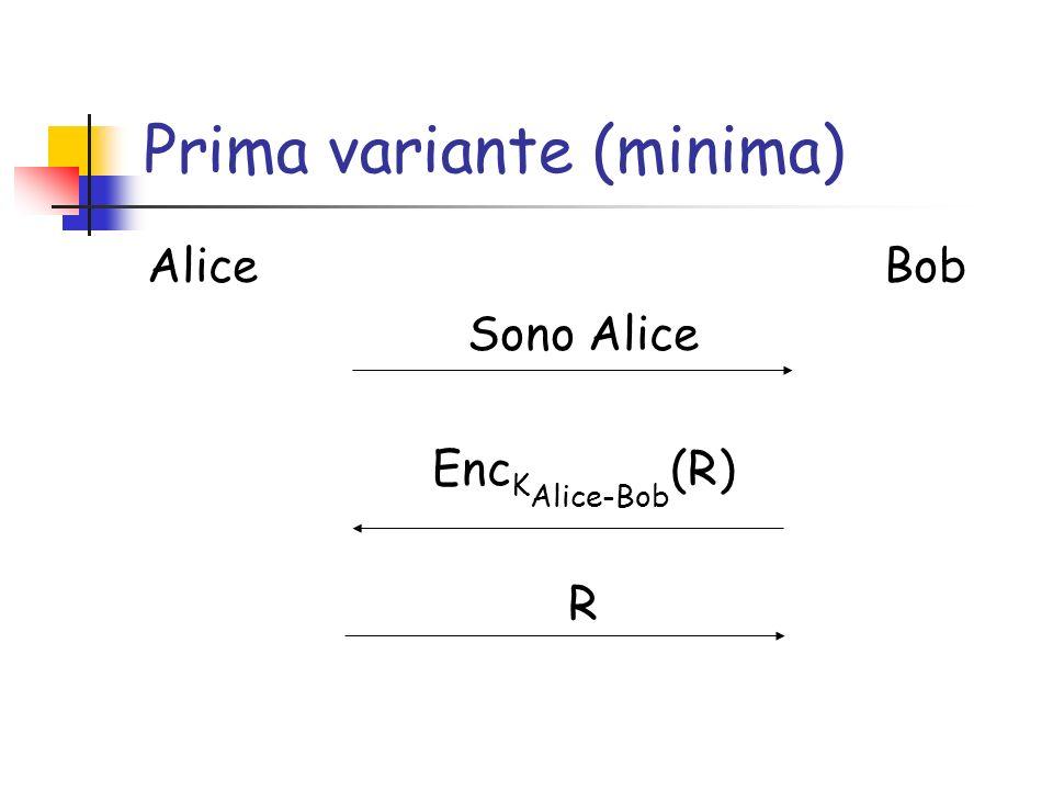 Prima variante (minima) Alice Bob Sono Alice Enc K Alice-Bob (R) R