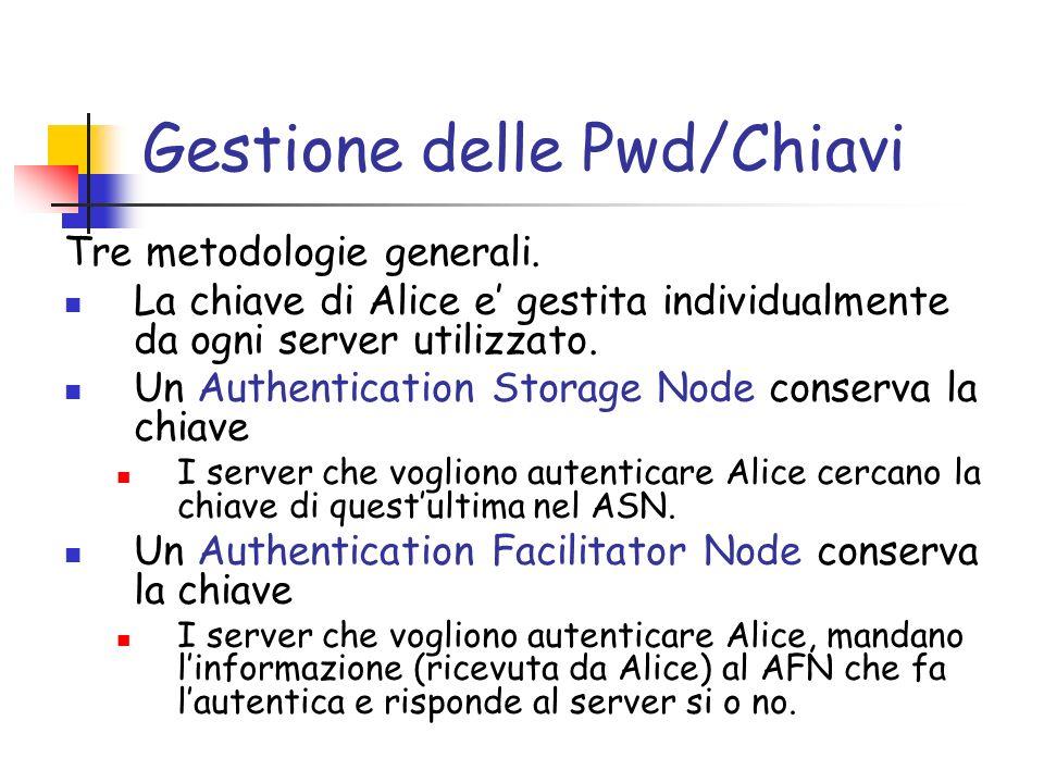 Gestione delle Pwd/Chiavi Tre metodologie generali.