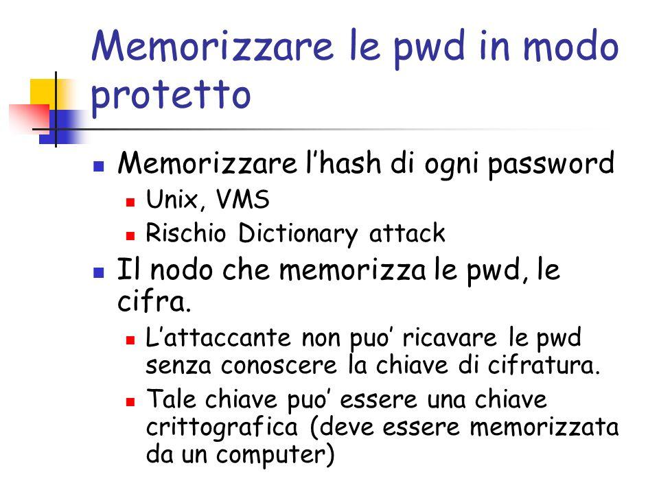 Memorizzare le pwd in modo protetto Memorizzare lhash di ogni password Unix, VMS Rischio Dictionary attack Il nodo che memorizza le pwd, le cifra.