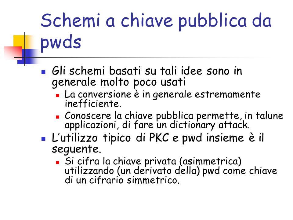 Schemi a chiave pubblica da pwds Gli schemi basati su tali idee sono in generale molto poco usati La conversione è in generale estremamente inefficiente.