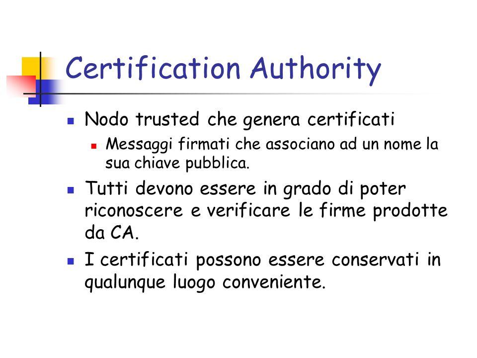 Certification Authority Nodo trusted che genera certificati Messaggi firmati che associano ad un nome la sua chiave pubblica.