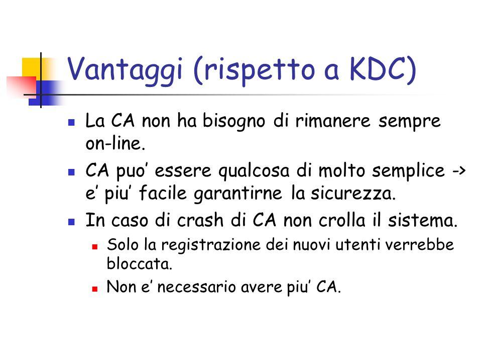 Vantaggi (rispetto a KDC) La CA non ha bisogno di rimanere sempre on-line.