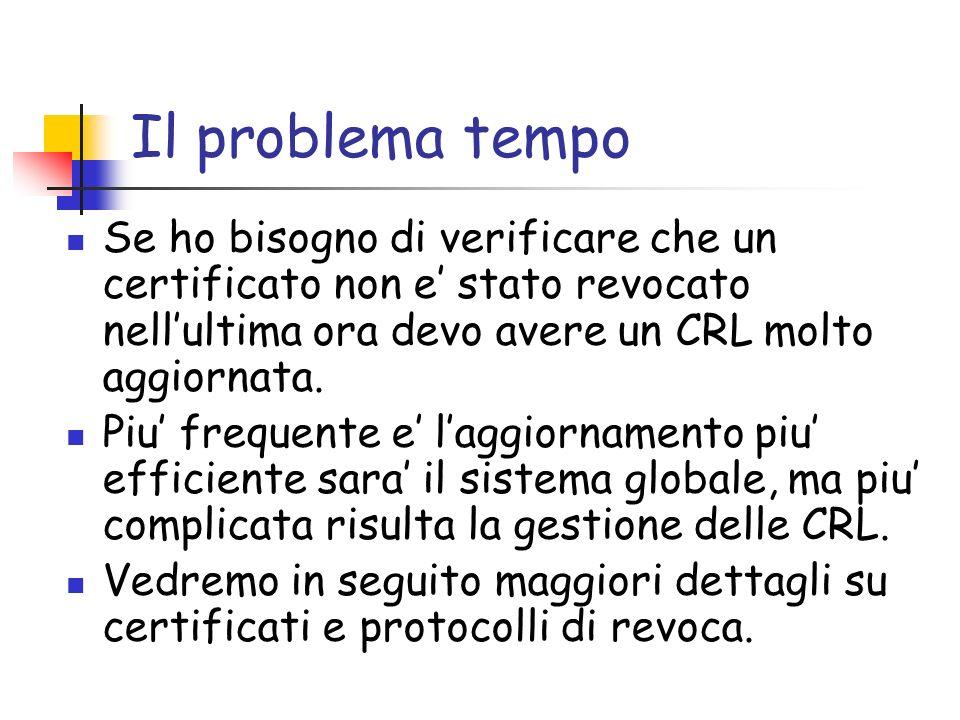Il problema tempo Se ho bisogno di verificare che un certificato non e stato revocato nellultima ora devo avere un CRL molto aggiornata.