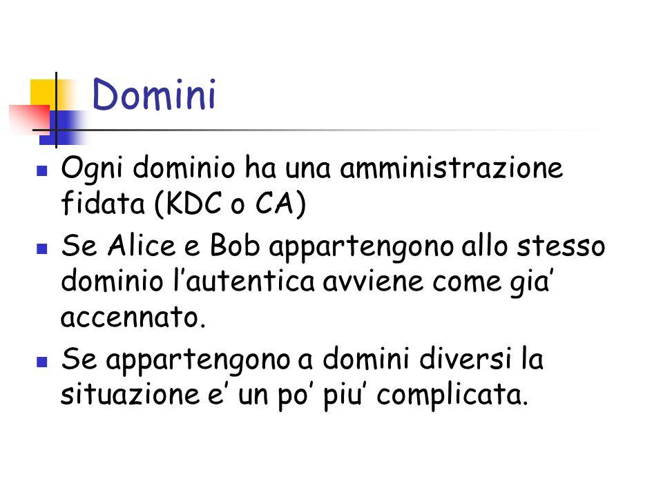 Domini Ogni dominio ha una amministrazione fidata (KDC o CA) Se Alice e Bob appartengono allo stesso dominio lautentica avviene come gia accennato.