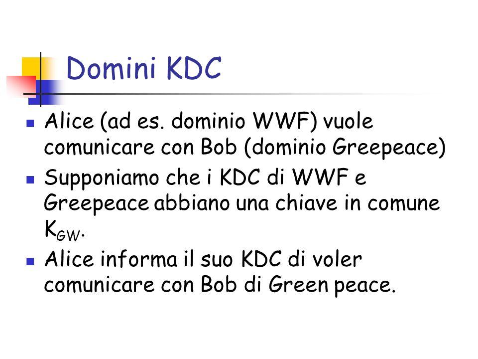 Domini KDC Alice (ad es.