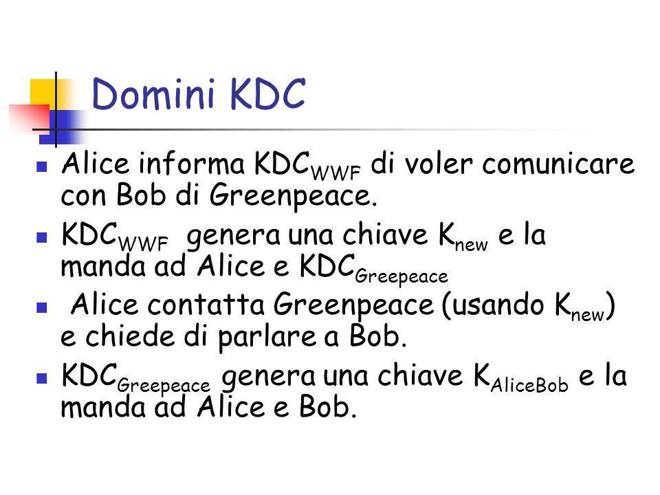 Domini KDC Alice informa KDC WWF di voler comunicare con Bob di Greenpeace.