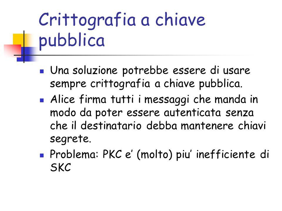 Crittografia a chiave pubblica Una soluzione potrebbe essere di usare sempre crittografia a chiave pubblica.