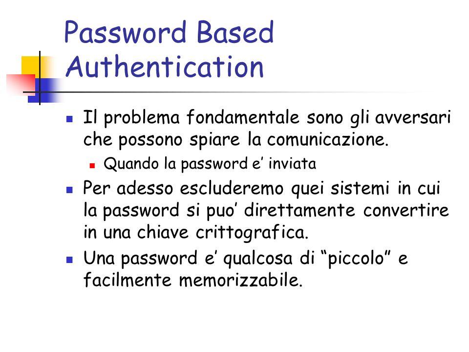 Password Based Authentication Il problema fondamentale sono gli avversari che possono spiare la comunicazione.