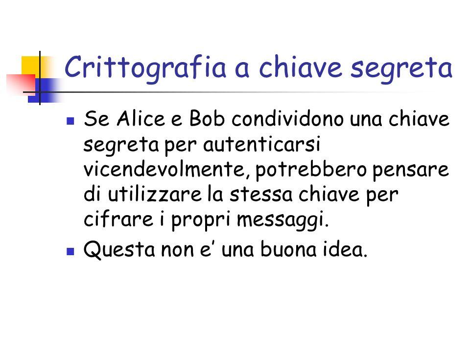 Crittografia a chiave segreta Se Alice e Bob condividono una chiave segreta per autenticarsi vicendevolmente, potrebbero pensare di utilizzare la stessa chiave per cifrare i propri messaggi.