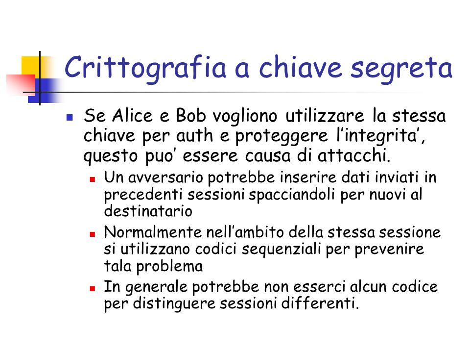 Crittografia a chiave segreta Se Alice e Bob vogliono utilizzare la stessa chiave per auth e proteggere lintegrita, questo puo essere causa di attacchi.