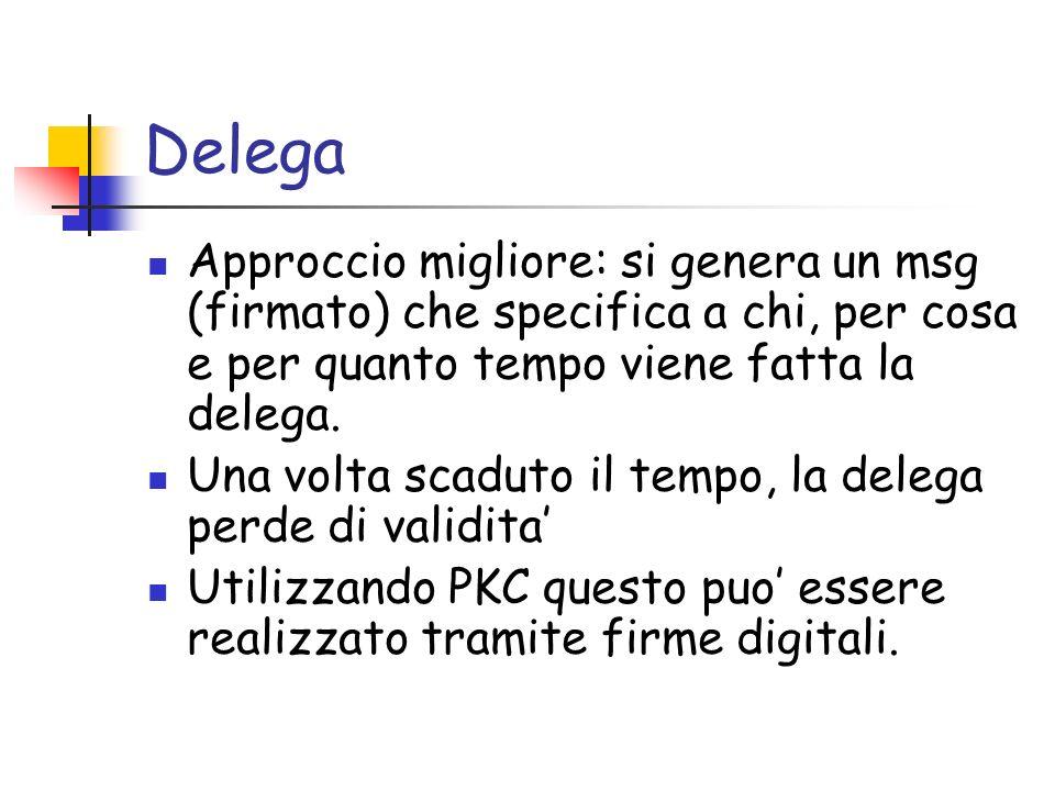 Delega Approccio migliore: si genera un msg (firmato) che specifica a chi, per cosa e per quanto tempo viene fatta la delega.