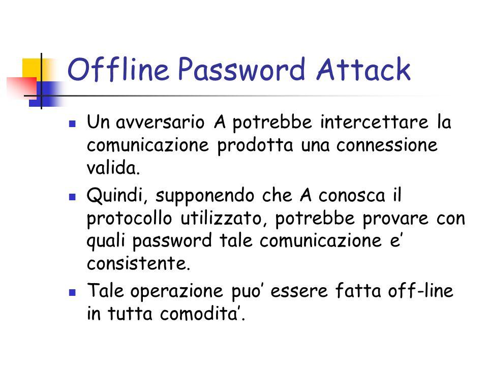 Offline Password Attack Un avversario A potrebbe intercettare la comunicazione prodotta una connessione valida.