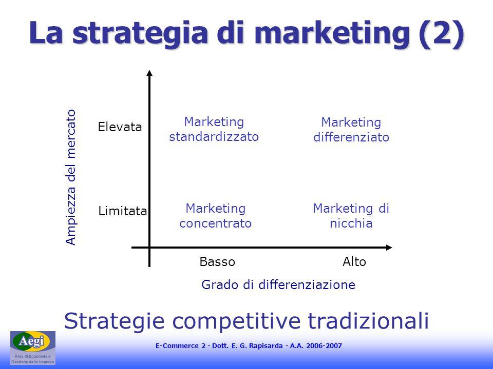 E-Commerce 2 - Dott. E. G. Rapisarda - A.A. 2006-2007 La strategia di marketing (2) Strategie competitive tradizionali Ampiezza del mercato Grado di d