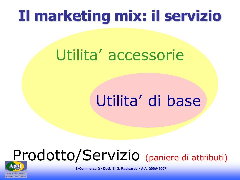 E-Commerce 2 - Dott. E. G. Rapisarda - A.A. 2006-2007 Il marketing mix: il servizio Utilita di base Prodotto/Servizio (paniere di attributi) Utilita a