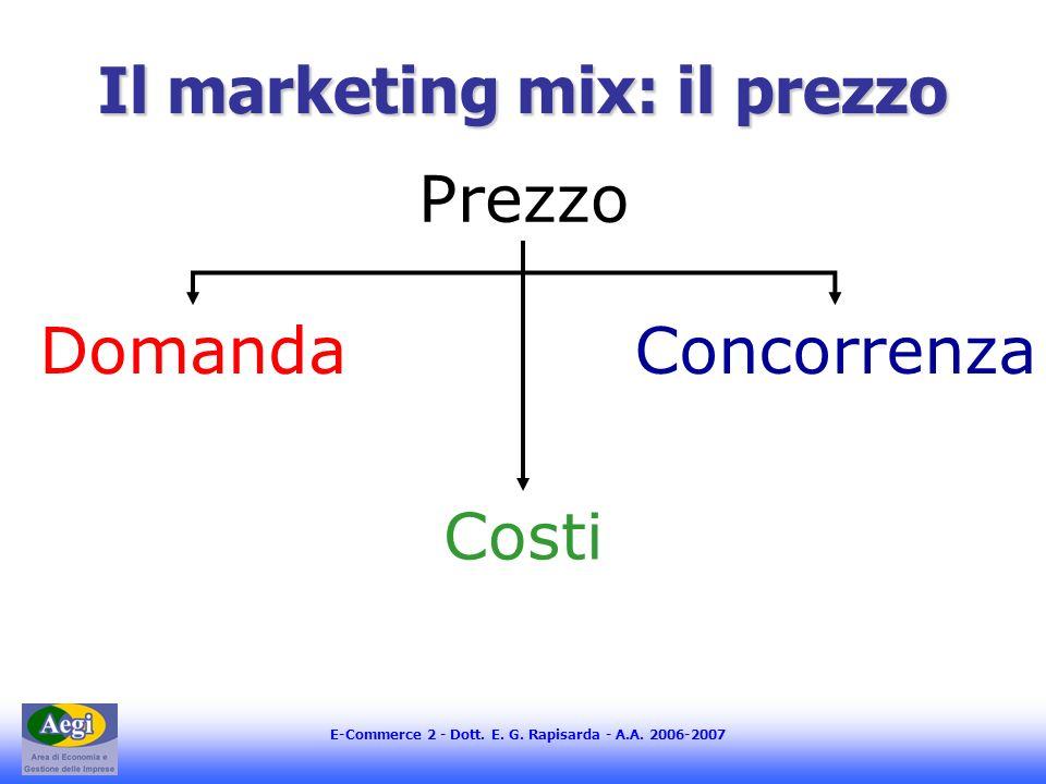 E-Commerce 2 - Dott. E. G. Rapisarda - A.A. 2006-2007 Il marketing mix: il prezzo Prezzo Domanda Costi Concorrenza