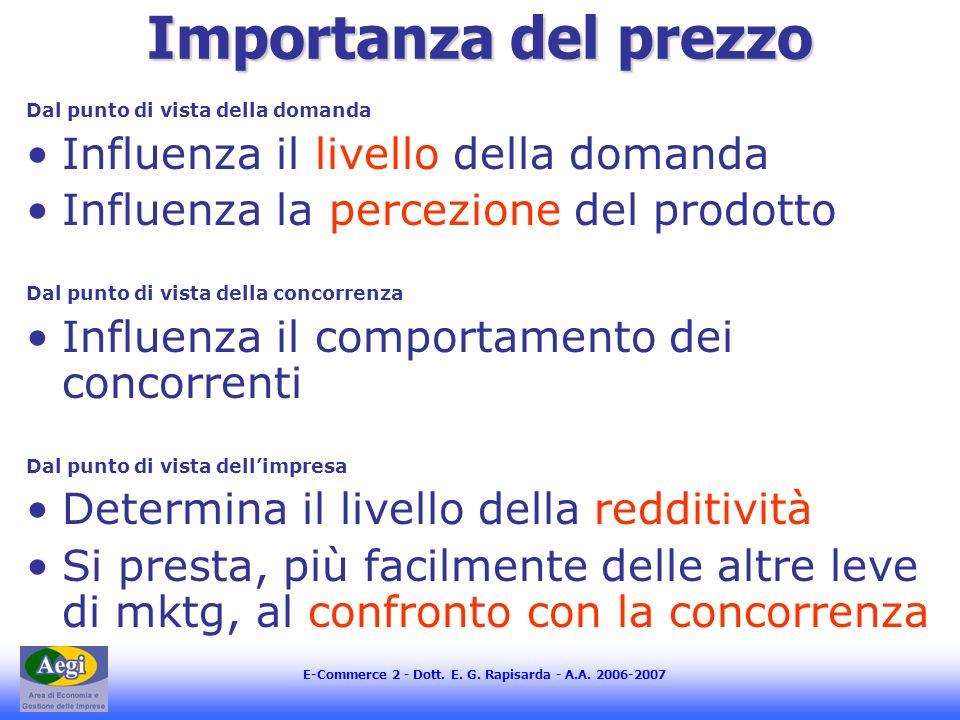 E-Commerce 2 - Dott. E. G. Rapisarda - A.A. 2006-2007 Importanza del prezzo Dal punto di vista della domanda Influenza il livello della domanda Influe