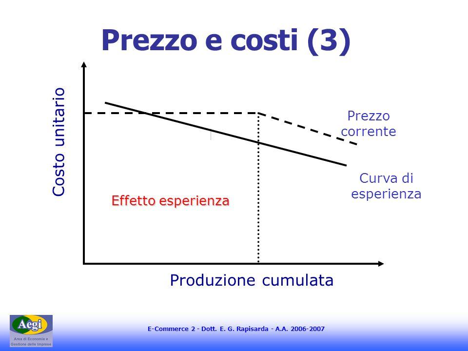 E-Commerce 2 - Dott. E. G. Rapisarda - A.A. 2006-2007 Prezzo corrente Curva di esperienza Produzione cumulata Costo unitario Prezzo e costi (3) Effett